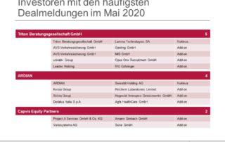Investoren mit den häufigsten Dealmeldungen im Mai 2020